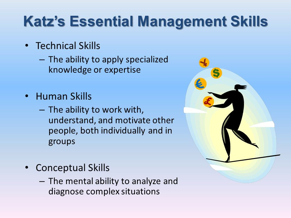 Katz's Essential Management Skills
