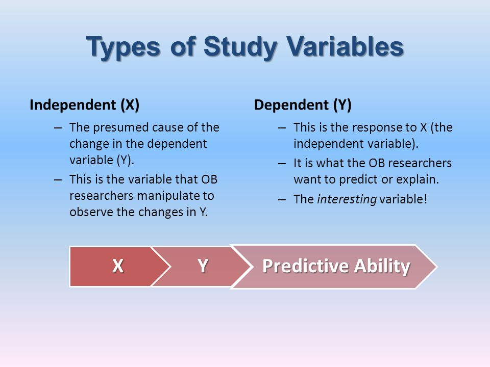Types of Study Variables