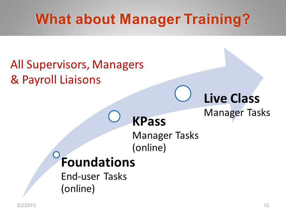 What about Manager Training