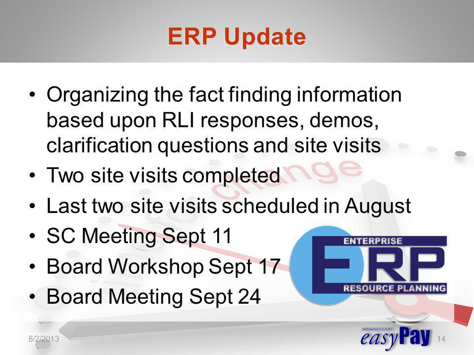 ERP Update Organizing the fact finding information based upon RLI responses, demos, clarification questions and site visits.