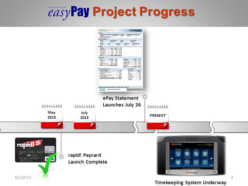 Project Progress ePay Statement Launches July 26 rapid! Paycard