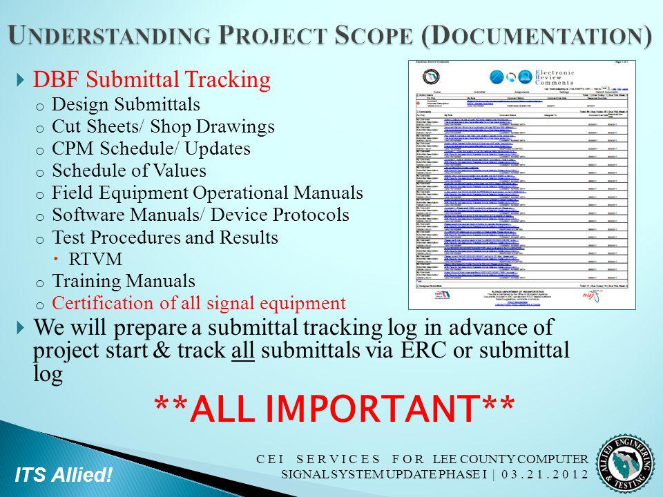 Understanding Project Scope (Documentation)