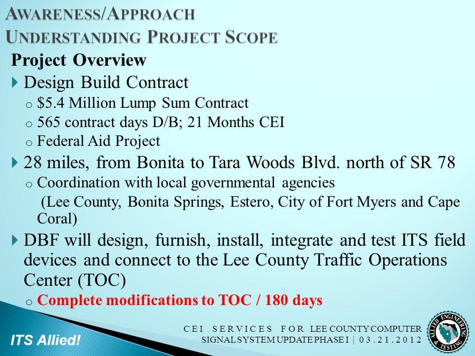 Awareness/Approach Understanding Project Scope