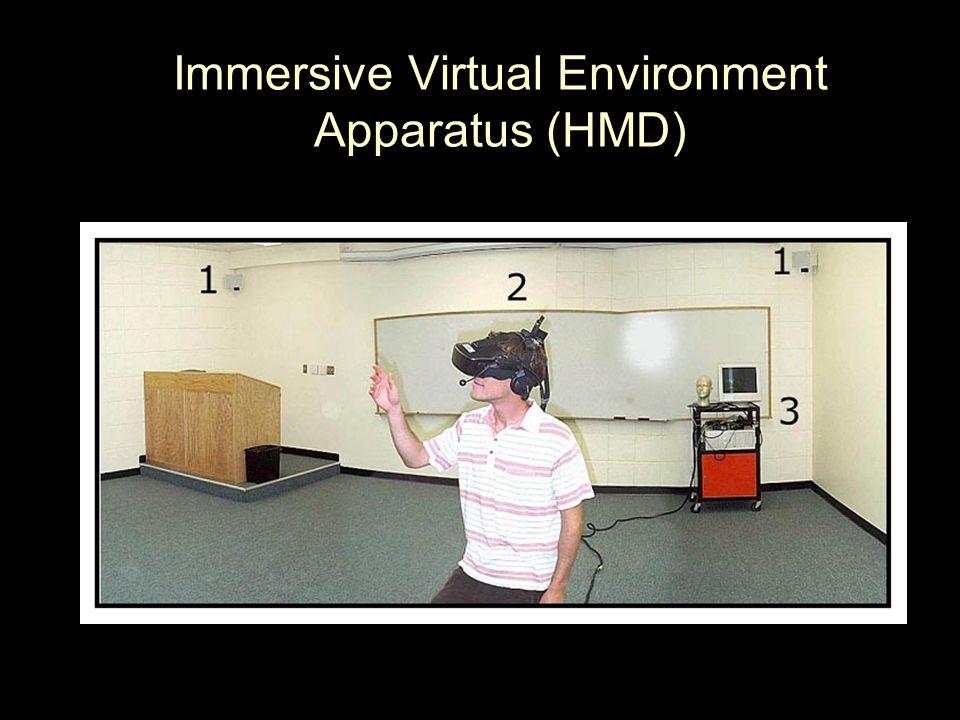 Immersive Virtual Environment Apparatus (HMD)
