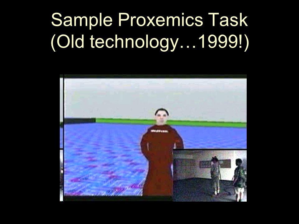 Sample Proxemics Task (Old technology…1999!)