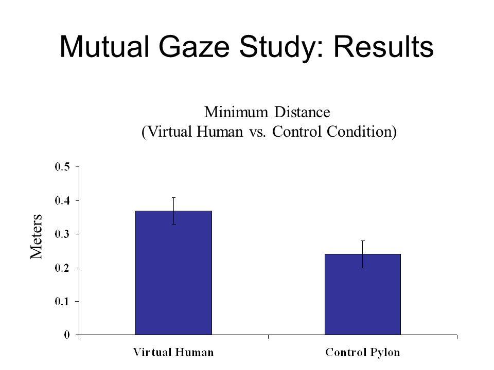 Mutual Gaze Study: Results