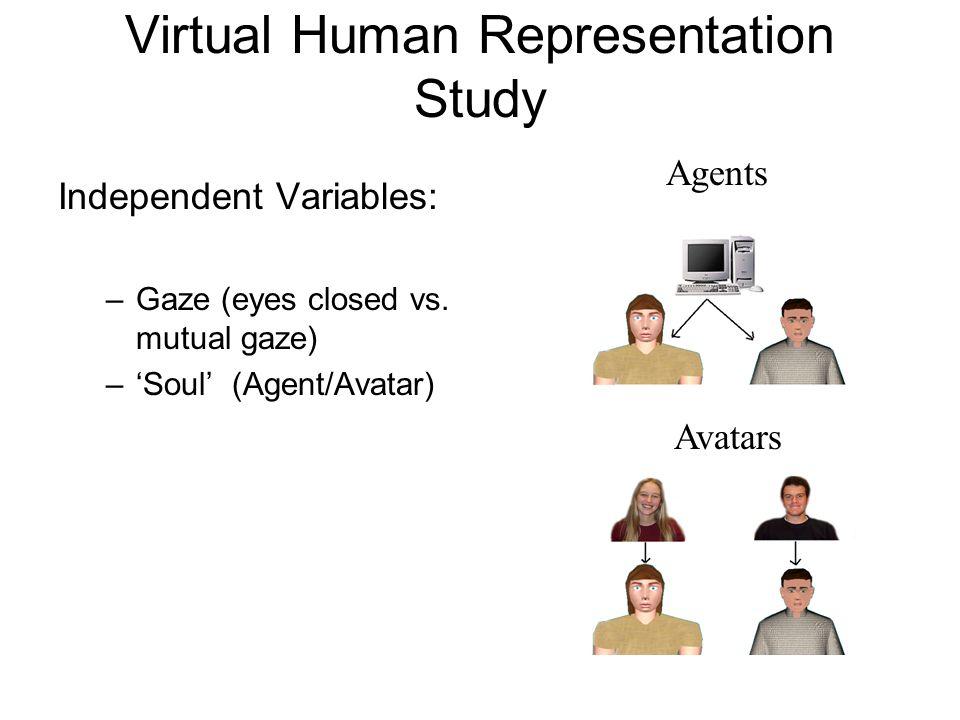 Virtual Human Representation Study