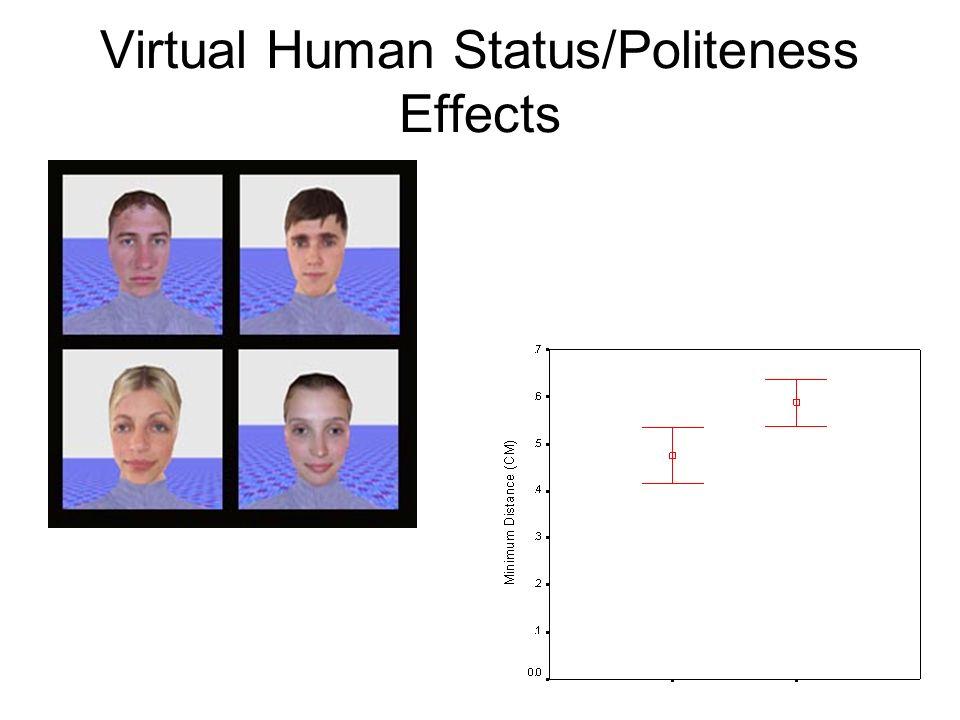 Virtual Human Status/Politeness Effects