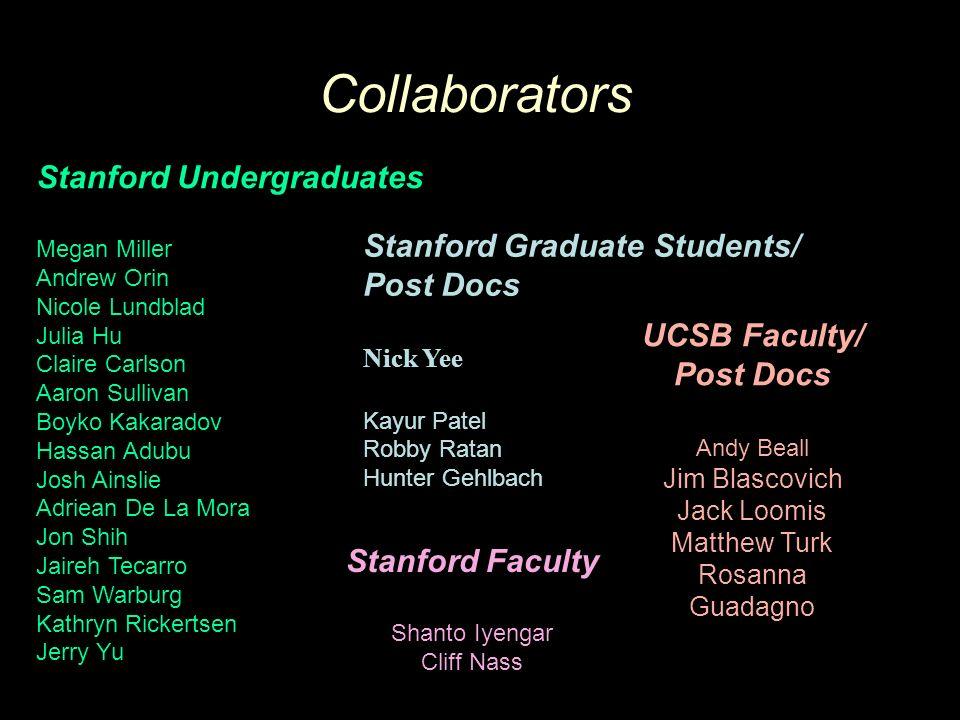 Collaborators Stanford Undergraduates Stanford Graduate Students/
