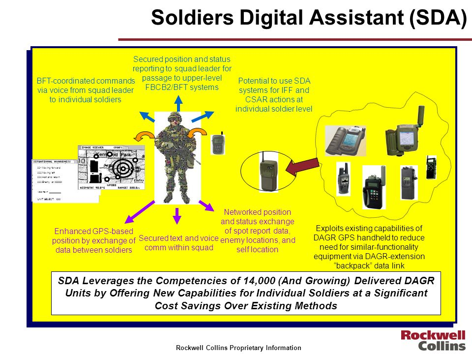 Soldiers Digital Assistant (SDA)