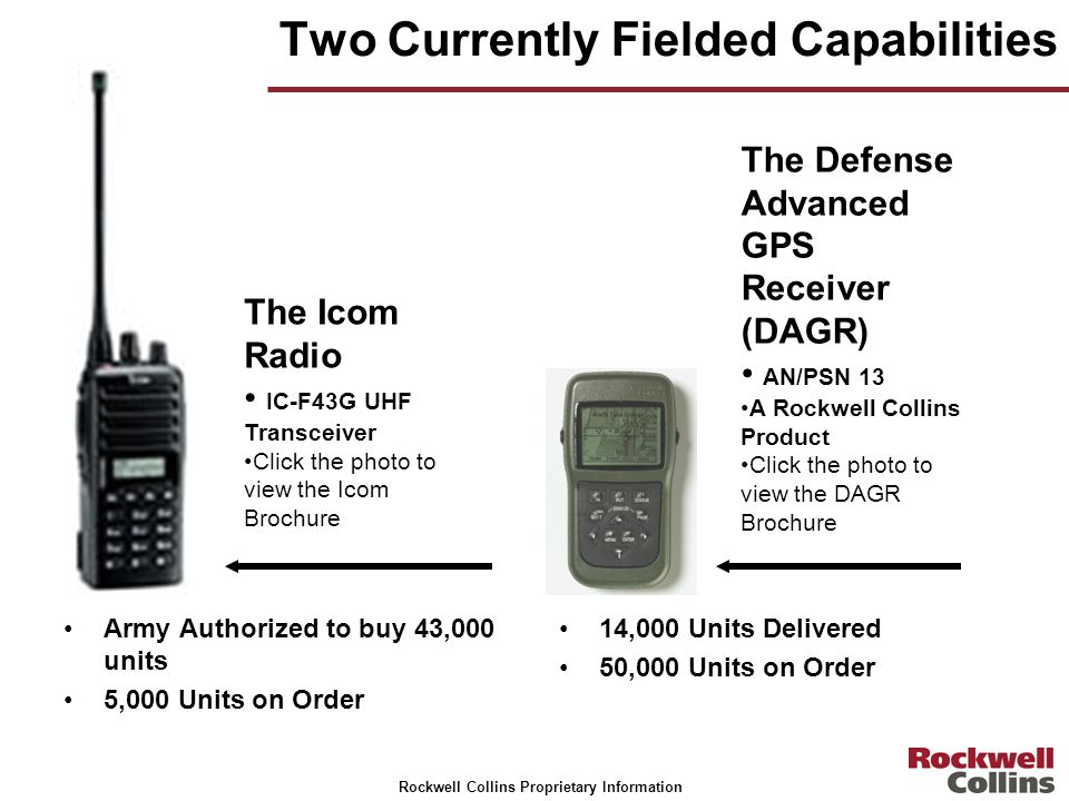 Two Currently Fielded Capabilities