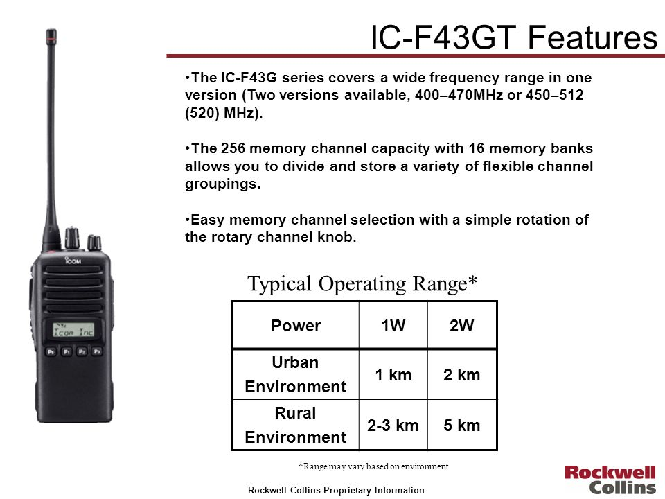 IC-F43GT Features Typical Operating Range* Power 1W 2W Urban