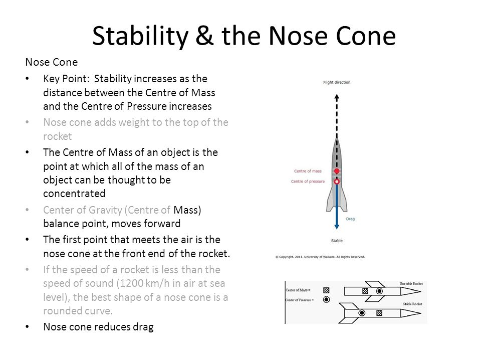 Stability & the Nose Cone