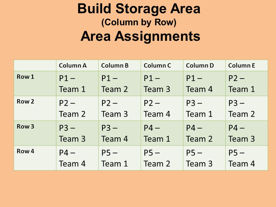 Build Storage Area Area Assignments