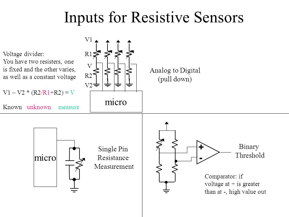 Inputs for Resistive Sensors