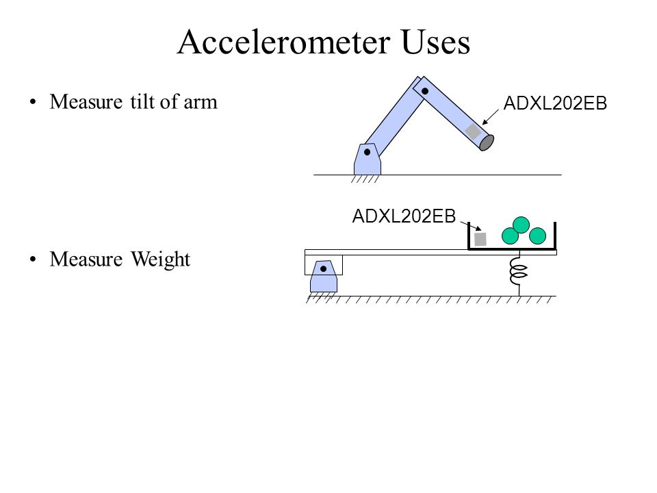 Accelerometer Uses Measure tilt of arm Measure Weight ADXL202EB