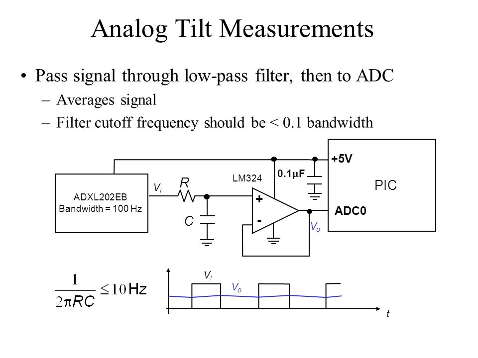 Analog Tilt Measurements