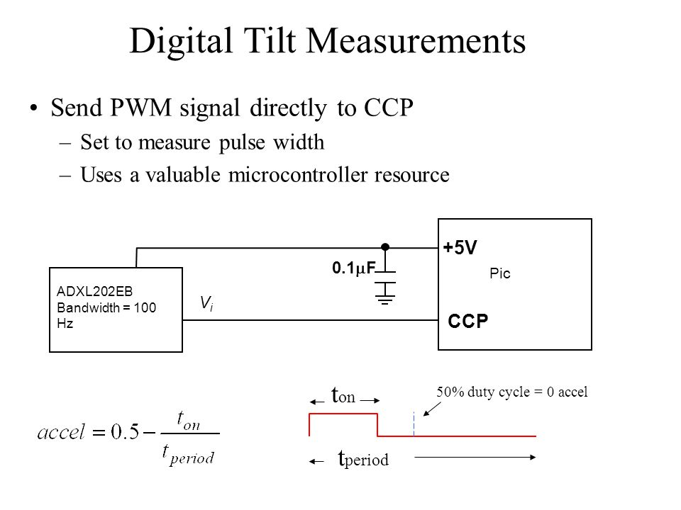 Digital Tilt Measurements