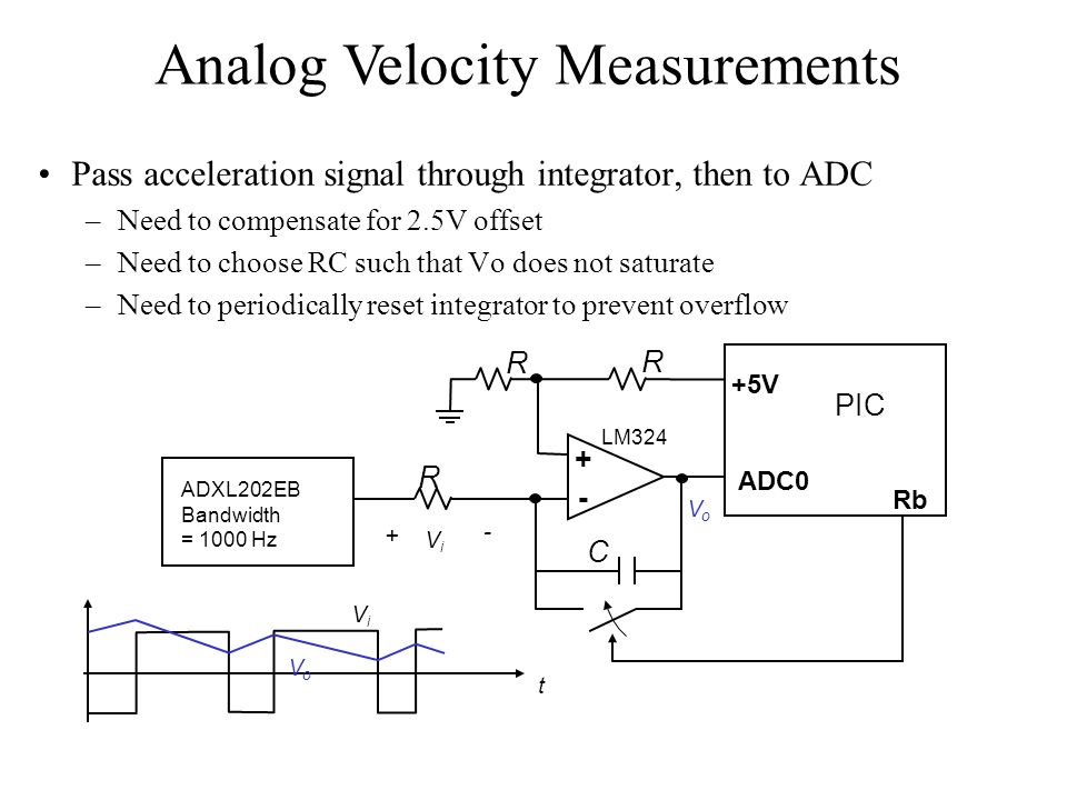 Analog Velocity Measurements