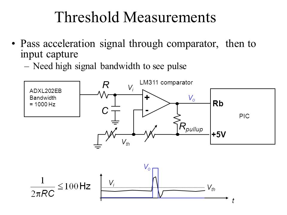 Threshold Measurements