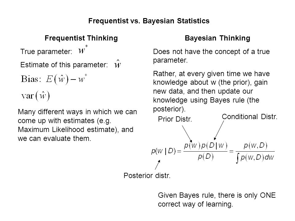 Frequentist vs. Bayesian Statistics