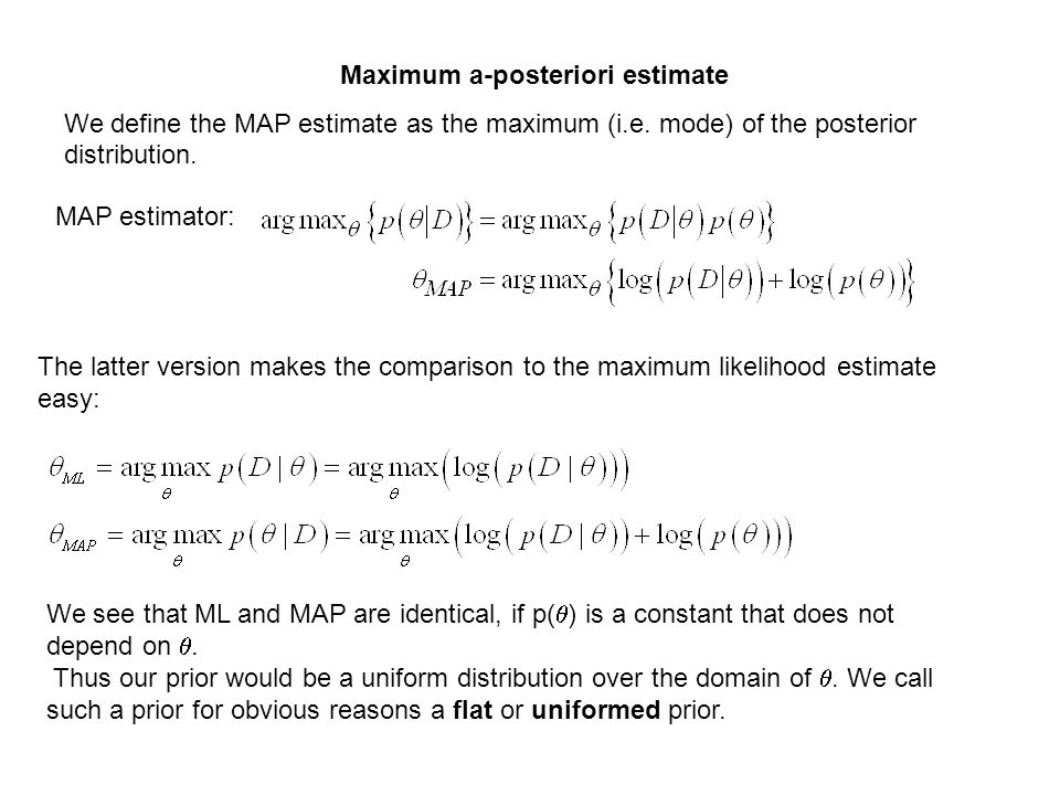 Maximum a-posteriori estimate