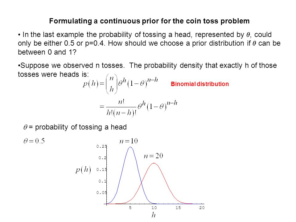 Formulating a continuous prior for the coin toss problem