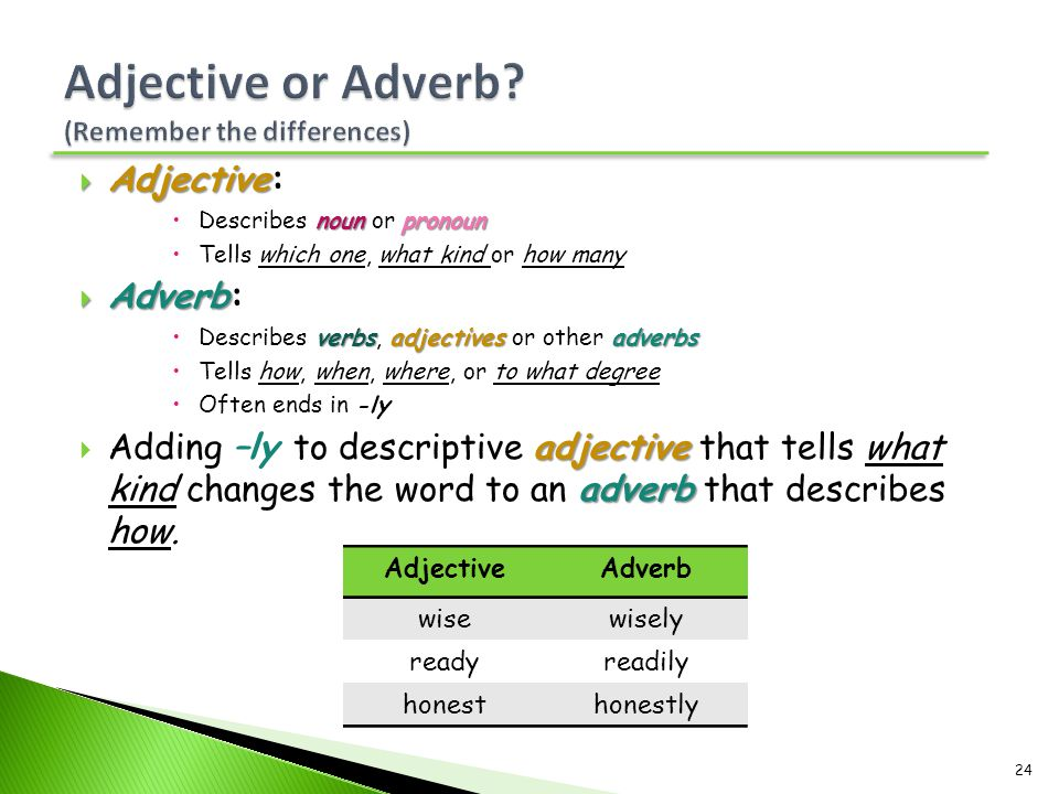 Adjective or Adverb (Remember the differences)