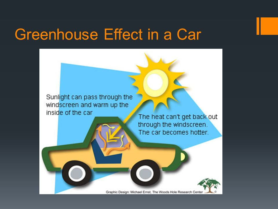 Greenhouse Effect in a Car