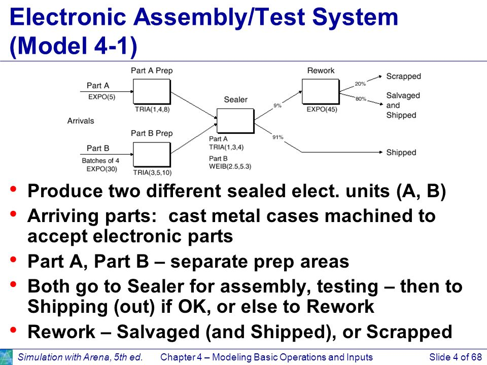 Electronic Assembly/Test System (Model 4-1)