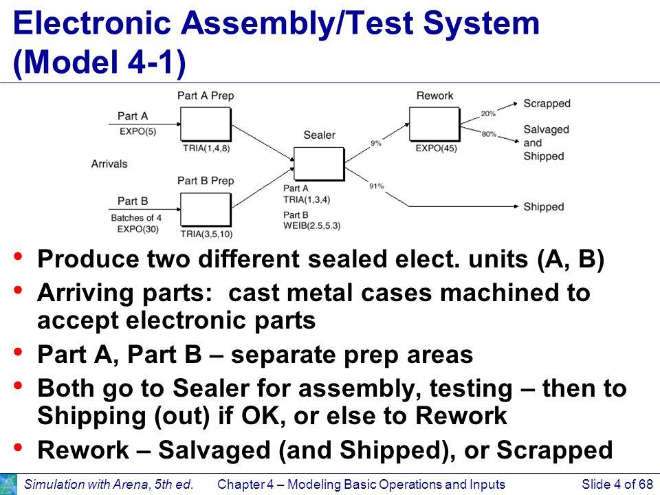 Electronic Assembly/Test System (Model 4-1)