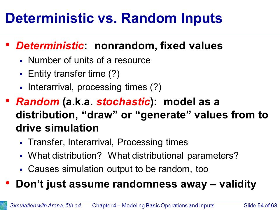 Deterministic vs. Random Inputs
