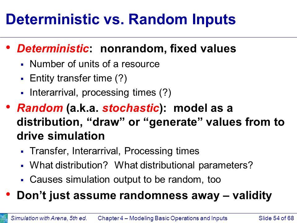 Deterministic vs. Random Inputs