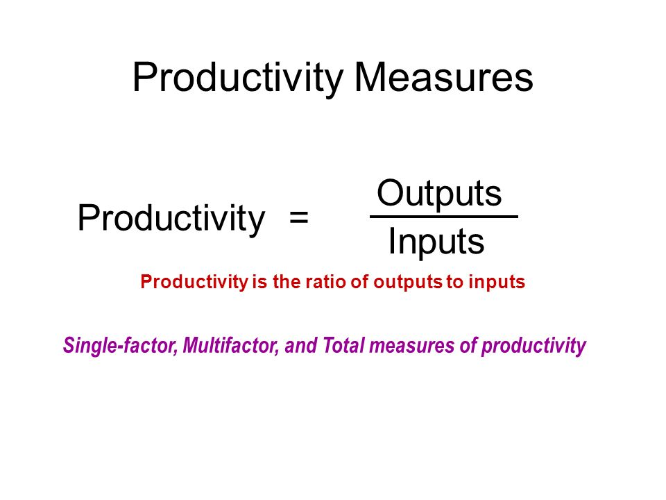 Productivity Measures