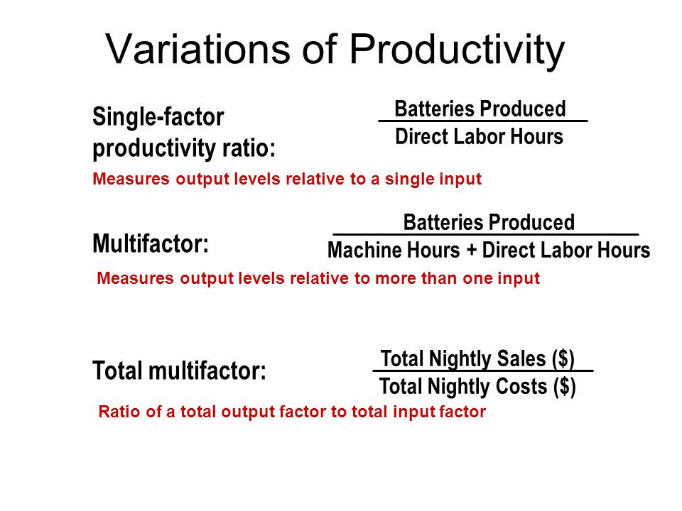 Variations of Productivity