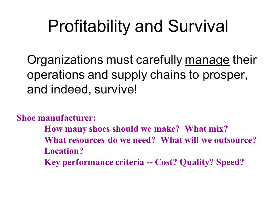 Profitability and Survival