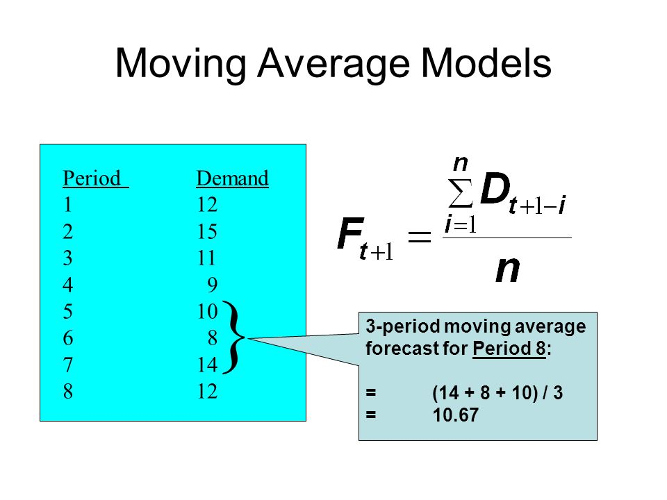  Moving Average Models Period Demand 1 12 2 15 3 11 4 9 5 10 6 8 7 14
