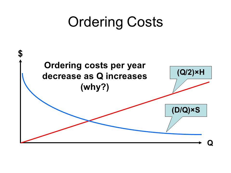 why computer prices are decreasing Profit margin analysis  jet fuel, ground handling, and computer reservation system charges  which included a decline in oil prices from their 2008 highs.