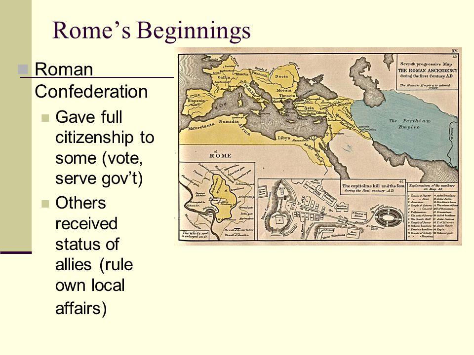 Rome's Beginnings Roman Confederation