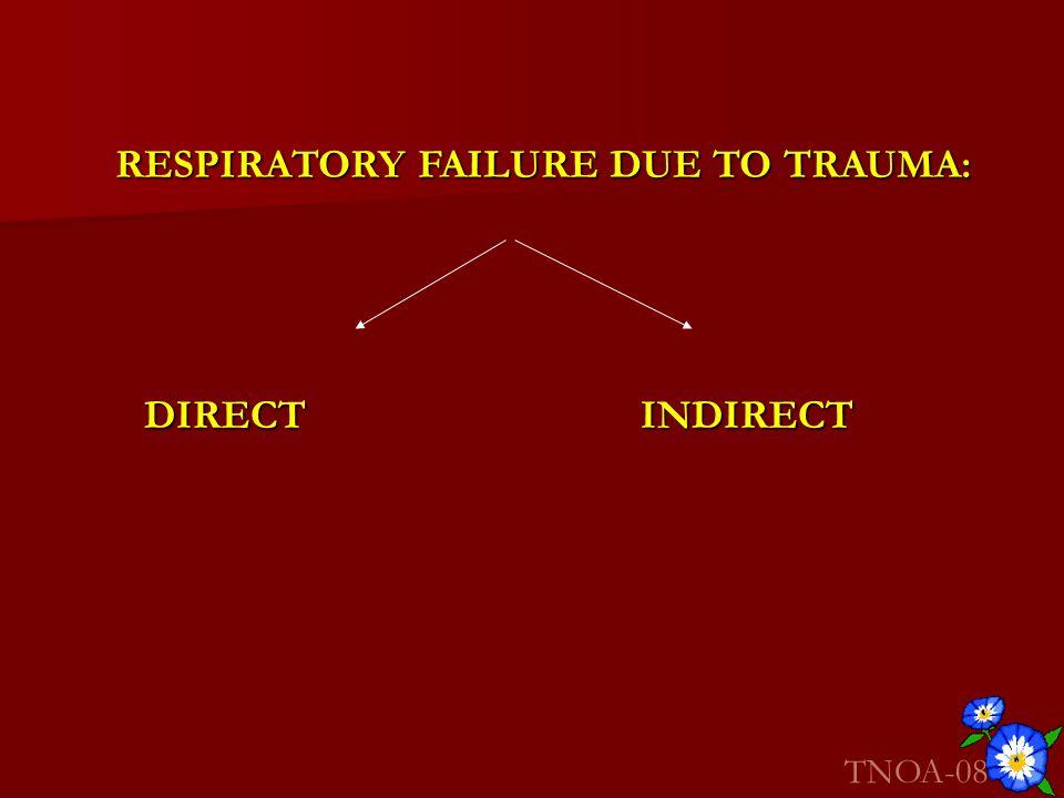 RESPIRATORY FAILURE DUE TO TRAUMA: