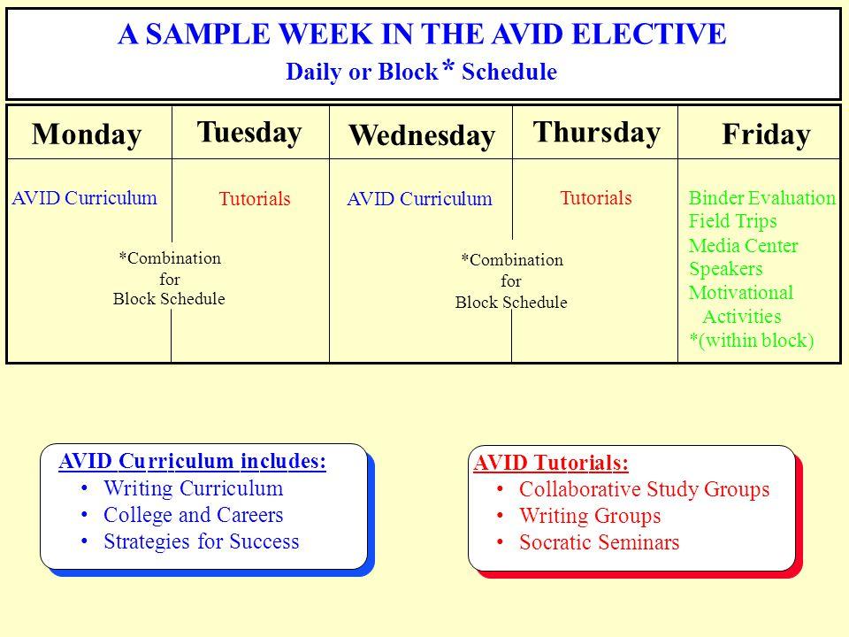 Friday y Monday W n Thursday S M P L E K N H * Daily or Block Schedule