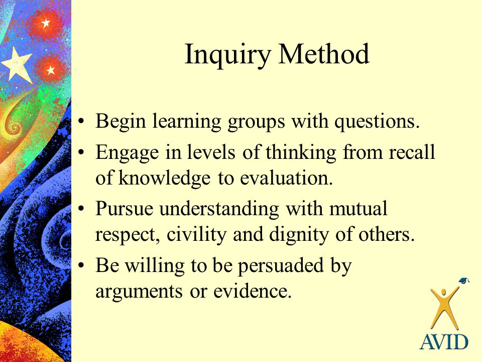 Inquiry Method Begin learning groups with questions.