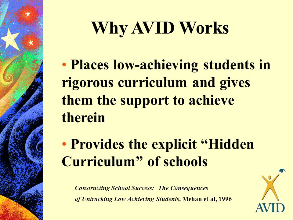 Why AVID Works Places low-achieving students in rigorous curriculum and gives them the support to achieve therein.