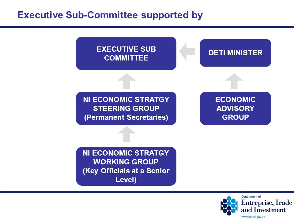 Executive Sub-Committee supported by