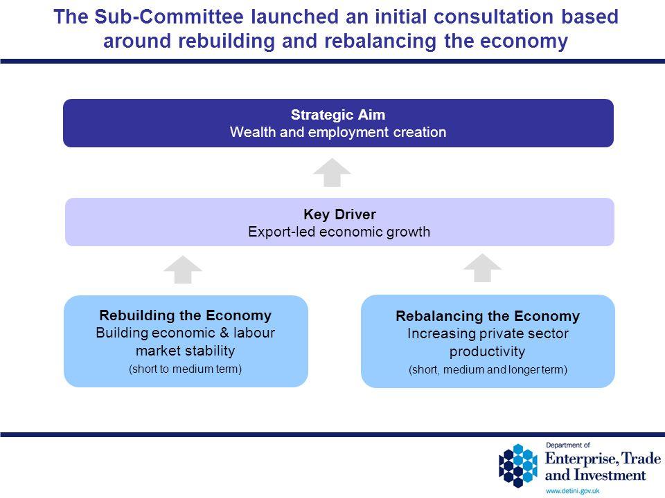 Rebuilding the Economy Rebalancing the Economy