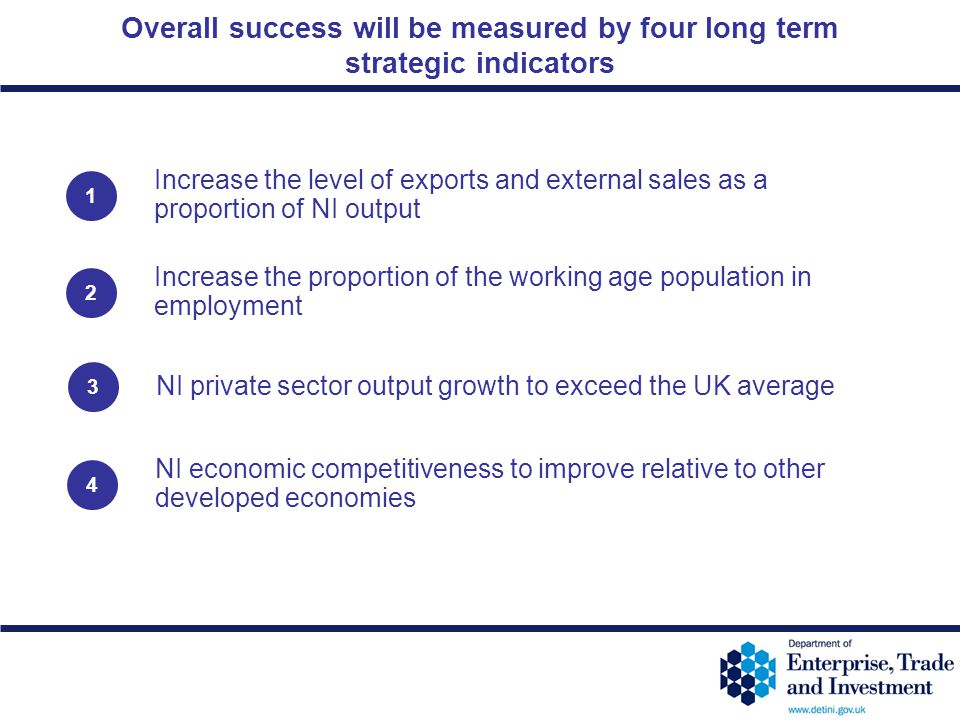 Overall success will be measured by four long term strategic indicators