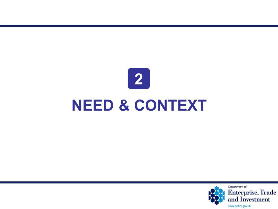 2 NEED & CONTEXT