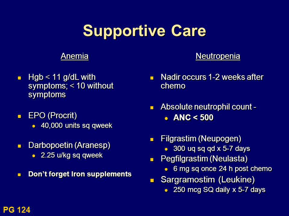 Supportive Care Sargramostim (Leukine) Anemia