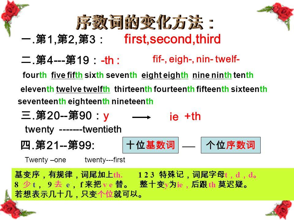 序数词的变化方法: first,second,third 一.第1,第2,第3: 二.第4---第19:-th : 三.第20--第90:y