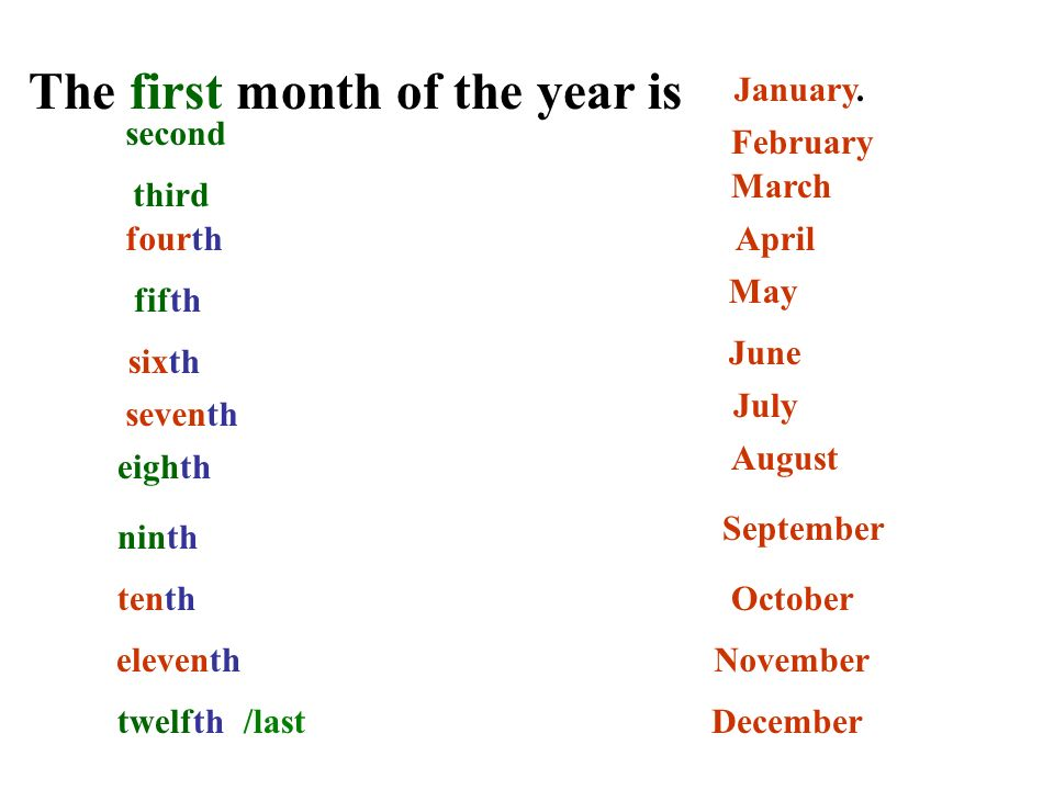 The first month of the year is